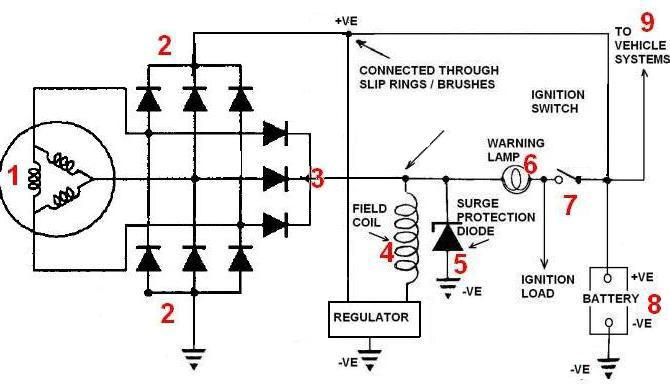 Alternator Diagram Works on kia wiring diagram